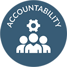 Decron Value Accountability depicted by a people under a cog